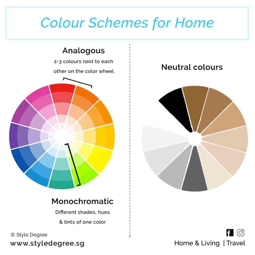 colour palette for homes, colour wheel, neutral colours, monochromatic colours, analogous colour, colours of home, home themes