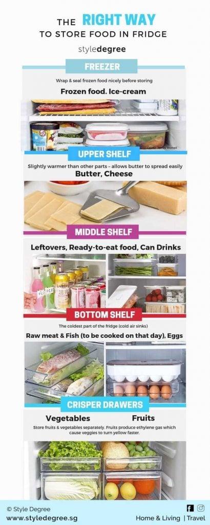 fridge organizer singapore. how to store food in fridge properly, fridge organiser bins singapore sg, freezer organizer