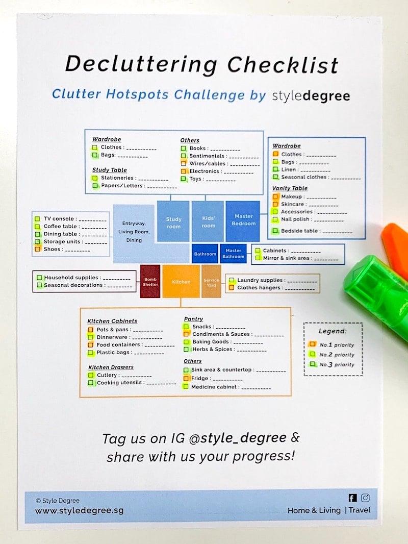 Prioritising Clutter Hotspot Challenge Stylemag Style Degree,Wardrobe Organization Hacks