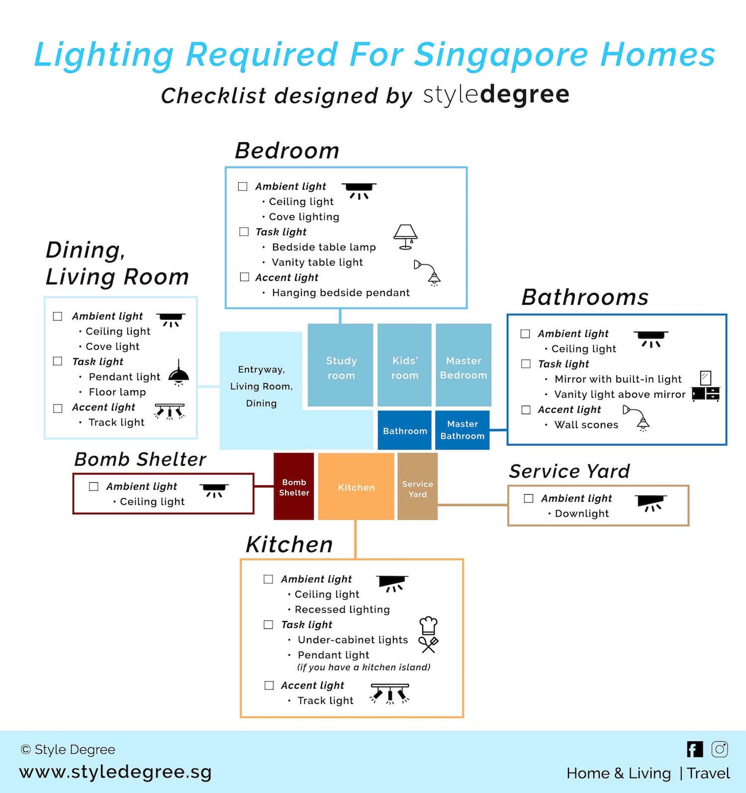 Lighting Required For Singapore HDB Homes Checklist - StyleMag