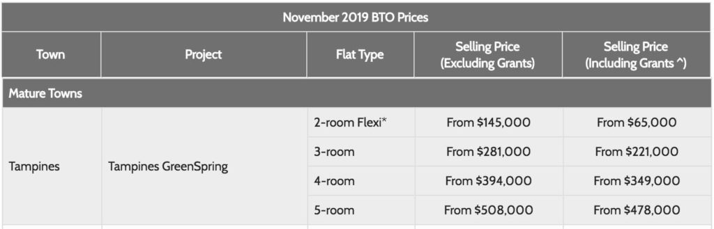 November 2019 BTO Tampines Prices Sales Launch Singapore sg style degree