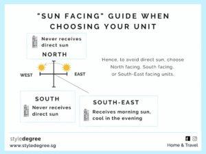 HDB sun direction, morning sun direction singapore, Sun-Facing Guide when choosing a BTO flat unit, BTO flat unit selection, Style Degree, Singapore, SG, StyleMag
