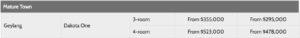 August BTO 2020 Geylang - Dakota One Sales Launch Price