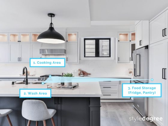 How To Create An Efficient Kitchen Layout With The Kitchen Work Triangle
