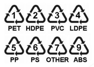 Plastic Identification Code, Resin Identification Code, PET, HDPE. PVC, LDPE, PP, PS, Other Plastics, Plastic 7, ABS, Style Degree, Singapore, SG, StyleMag.