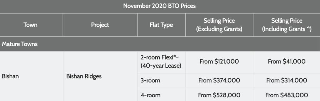 Bishan November 2020 BTO Launch Price, Bishan Ridges Price, Nov 2020 BTO Price, Style Degree, Singapore, SG, StyleMag.